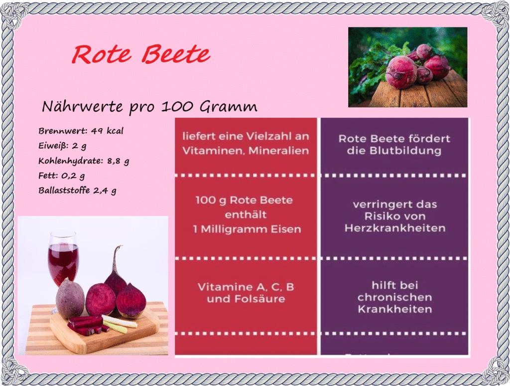 Tabelle Nährwerte, Vitamine und Mineralien Rote Beete