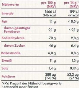 Nährtwert-Tabelle Rote Beete Pulver